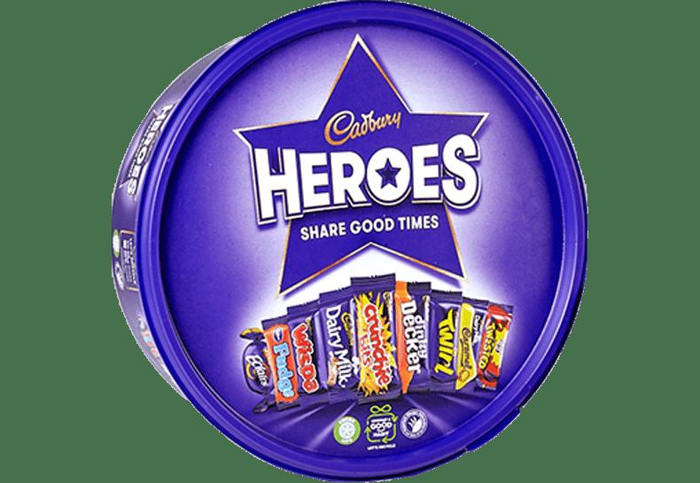 Süßwarenverpackungen